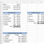 How To Start Your Monthly Expenses Plan