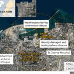 Tragedi Beirut : Akibat sebuah kecuaian dan korupsi